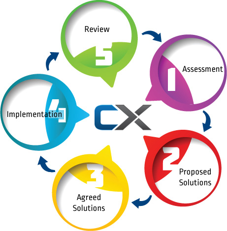 managed-print-services-cx